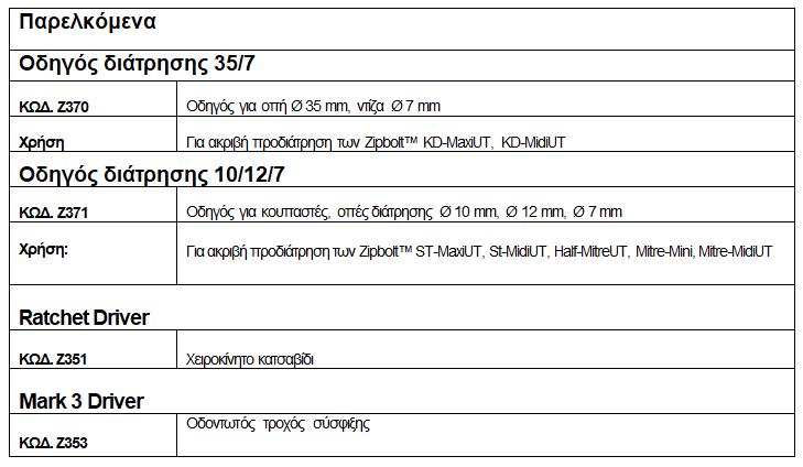 Zipbolt-100-Ζ355-1