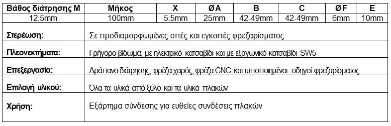 Zipbolt-100-Ζ355
