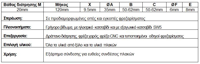 Zipbolt-1120-Z366