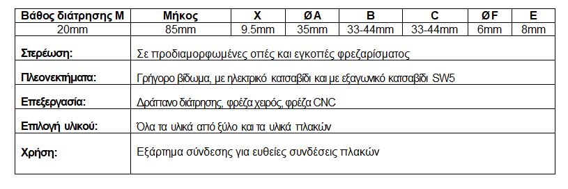 Zipbolt-85-Z358